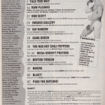 RAW-39-March-1990-RHCP-index
